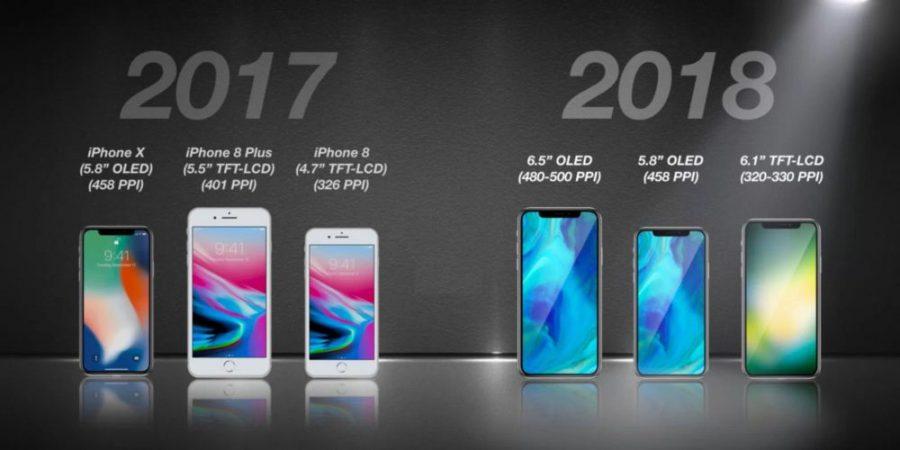 В скором времени iPhone будут иметь возможность сканировать окружающие объекты